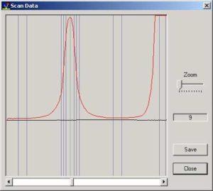 Scan Graph